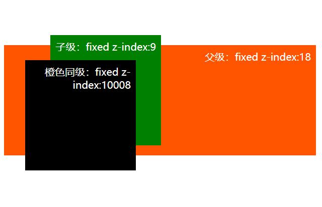 CSS中Fixed的属性