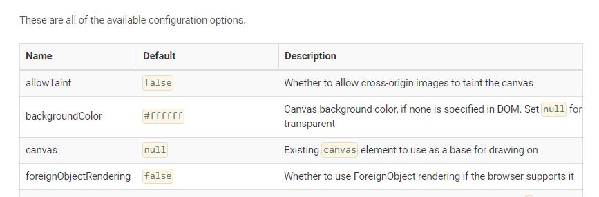 html2canvas图片跨域